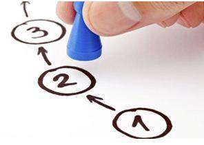 Ba cách sử dụng phản hồi điều tra để tối đa hóa hiệu quả kinh doanh